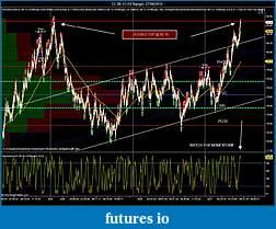 Crude Oil trading-cl-08-12-10-range-27_06_2012-double-top.jpg