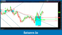 Click image for larger version  Name:2012-06-27-TOS_CHARTS.png-7.png Views:45 Size:71.2 KB ID:79174
