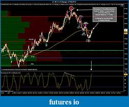 Crude Oil trading-cl-08-12-10-range-27_06_2012-today-trades.jpg