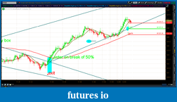 Click image for larger version  Name:2012-06-27-TOS_CHARTS.png-10.png Views:57 Size:63.7 KB ID:79192
