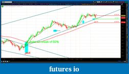 Click image for larger version  Name:2012-06-27-TOS_CHARTS.png-1.png Views:31 Size:62.3 KB ID:79193