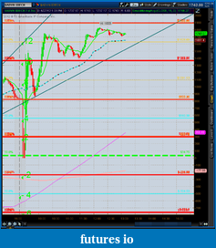 Click image for larger version  Name:2012-06-27-TOS_CHARTS.png-2.png Views:28 Size:65.7 KB ID:79200