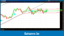 Click image for larger version  Name:2012-06-27-TOS_CHARTS.png-3.png Views:28 Size:55.6 KB ID:79201