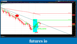 Click image for larger version  Name:2012-06-27-TOS_CHARTS.png-6.png Views:58 Size:53.3 KB ID:79205