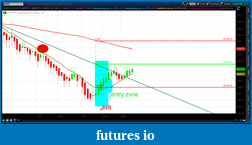 the easy edge for beginner traders-2012-06-27-tos_charts.png-8.png