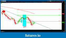 Click image for larger version  Name:2012-06-27-TOS_CHARTS.png-9.png Views:42 Size:51.8 KB ID:79208