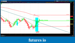 the easy edge for beginner traders-2012-06-27-tos_charts.png-10.png