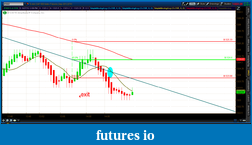 the easy edge for beginner traders-2012-06-27-tos_charts.png-1.png