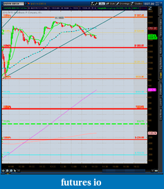 Click image for larger version  Name:2012-06-27-TOS_CHARTS.png-2.png Views:30 Size:59.8 KB ID:79216
