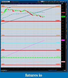 Click image for larger version  Name:2012-06-27-TOS_CHARTS.png-5.png Views:29 Size:51.7 KB ID:79221