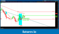 the easy edge for beginner traders-2012-06-27-tos_charts.png-6.png