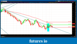 the easy edge for beginner traders-2012-06-27-tos_charts.png-7.png