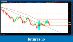 Click image for larger version  Name:2012-06-27-TOS_CHARTS.png-10.png Views:24 Size:56.5 KB ID:79230