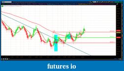 Click image for larger version  Name:2012-06-27-TOS_CHARTS.png-3.png Views:61 Size:56.7 KB ID:79236
