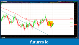 the easy edge for beginner traders-2012-06-27-tos_charts.png-4.png