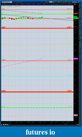 the easy edge for beginner traders-2012-06-27-tos_charts.png-5.png