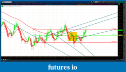 Click image for larger version  Name:2012-06-27-TOS_CHARTS.png-6.png Views:30 Size:68.3 KB ID:79239