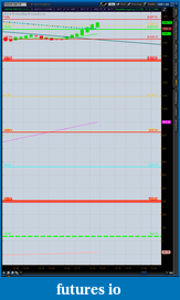 the easy edge for beginner traders-2012-06-27-tos_charts.png-9.png