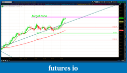 Click image for larger version  Name:2012-06-27-TOS_CHARTS.png-1.png Views:50 Size:49.9 KB ID:79246