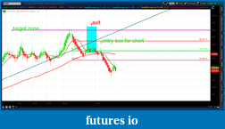 the easy edge for beginner traders-2012-06-27-tos_charts.png-2.png