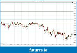 Trading spot fx euro using price action-2012-06-27-continued.jpg