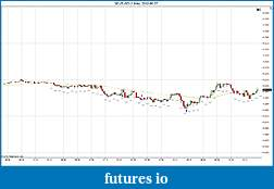 Trading spot fx euro using price action-2012-06-27-ltf.jpg