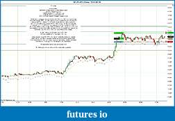 Trading spot fx euro using price action-2012-06-28-morning.jpg