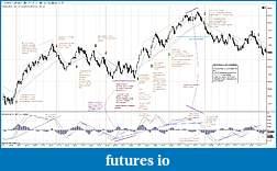 A CL Trading Journal-cl062212_150tk.jpg