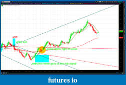 the easy edge for beginner traders-2012-06-28-tos_charts.png-5.png