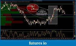 Profitable Patterns in Trading-cl-08-12-5-range-6_28_2012-thunder-pattern.jpg