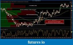 Profitable Patterns in Trading-cl-08-12-5-range-6_28_2012-thunder-pattern-ii.jpg