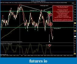 Crude Oil trading-tf-09-12-10-range-28_06_2012-first-trade.jpg