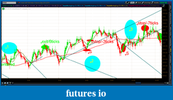 Click image for larger version  Name:2012-06-28-TOS_CHARTS.png-1.png Views:40 Size:72.0 KB ID:79386