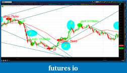 the easy edge for beginner traders-2012-06-28-tos_charts.png-2.png