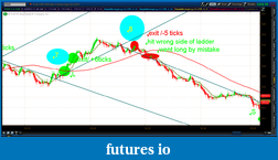 Click image for larger version  Name:2012-06-28-TOS_CHARTS.png-3.png Views:29 Size:65.6 KB ID:79388