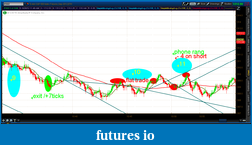 Click image for larger version  Name:2012-06-28-TOS_CHARTS.png-4.png Views:27 Size:66.5 KB ID:79389