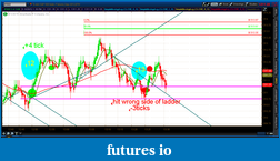 the easy edge for beginner traders-2012-06-28-tos_charts.png-1.png