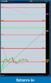 Click image for larger version  Name:2012-06-28-TOS_CHARTS.png-2.png Views:33 Size:64.1 KB ID:79410