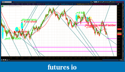 the easy edge for beginner traders-2012-06-28-tos_charts.png-3.png