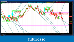 the easy edge for beginner traders-2012-06-28-tos_charts.png-4.png