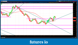 the easy edge for beginner traders-2012-06-28-tos_charts.png-6.png