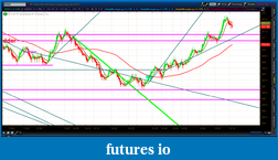 the easy edge for beginner traders-2012-06-28-tos_charts.png-7.png