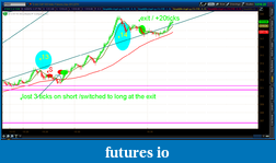 Click image for larger version  Name:2012-06-28-TOS_CHARTS.png-9.png Views:50 Size:53.0 KB ID:79436