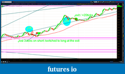Click image for larger version  Name:2012-06-28-TOS_CHARTS.png-1.png Views:26 Size:59.4 KB ID:79442