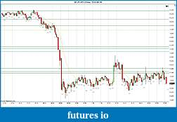 Trading spot fx euro using price action-2012-06-28-continued.jpg
