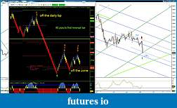 Swing trading with Andrew's Forks and volume analysis-gj-trade-room.jpg