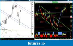 Swing trading with Andrew's Forks and volume analysis-es-trade-room.jpg