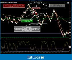 Profitable Patterns in Trading-tf-09-12-5-range-28_06_2012-thunder-pattern-exit.jpg