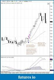 A CL Trading Journal-cl062812a.jpg