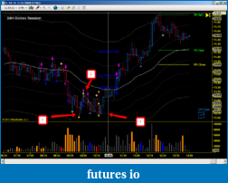 Trading PA with 20BB and Volume pattern indicator-fib123feb105min.png